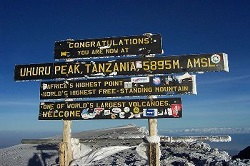 Facts about Mount Kilimanjaro Uhuru Peak Sign